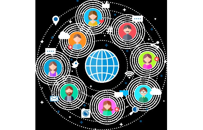 إدارة حسابات التواصل الإجتماعي, كتابة مشاركات ذات جودة عالية في الشبكات الإجتماعية لنشاطك التجاري ونشرها على صفحاتك وقنواتك الإجتماعية بشكل يومي