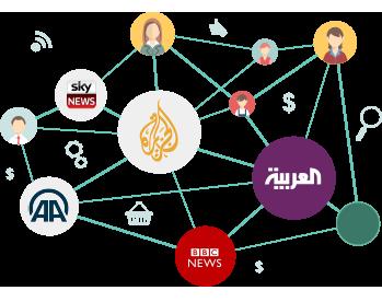 خدمات شركة 2P لخدمات العلاقات العامة والتسويق الرقمي , ادارة العلاقات الاعلامية