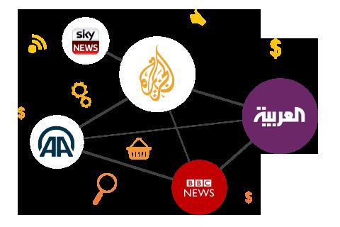 2P - خدمات العلاقات العامة والتسويق الرقمي - ادارة العلاقات الاعلامية